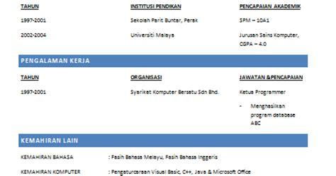 Contoh Kerja Malaysia Resume